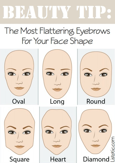 The most flattering eyebrow shape for your face. -- Makeup tips and tricks for beginners, teens and even experts! These beauty hacks and step-by-step tutorials are perfect for women of any age, older or younger. Easy ideas and life hacks every girl should know. :) Listotic.com