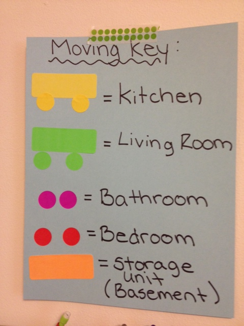 Use a moving key so you don't have to label every box! Just slap on a colored sticker. - Lots of clever moving, packing and organizing tips for houses, apartments and out of state or long distance moves! Moving into a new house? Here you will find clever moving hacks everyone should know, including a moving checklist. Listotic.com