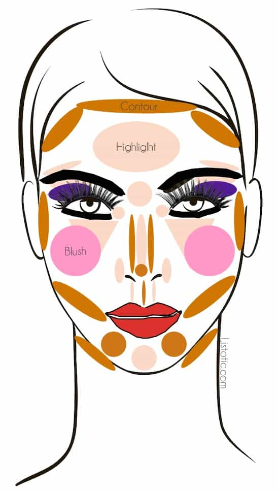 #20. Falling prey to beauty trends   20 Beauty Mistakes You Didn't Know You Were Making