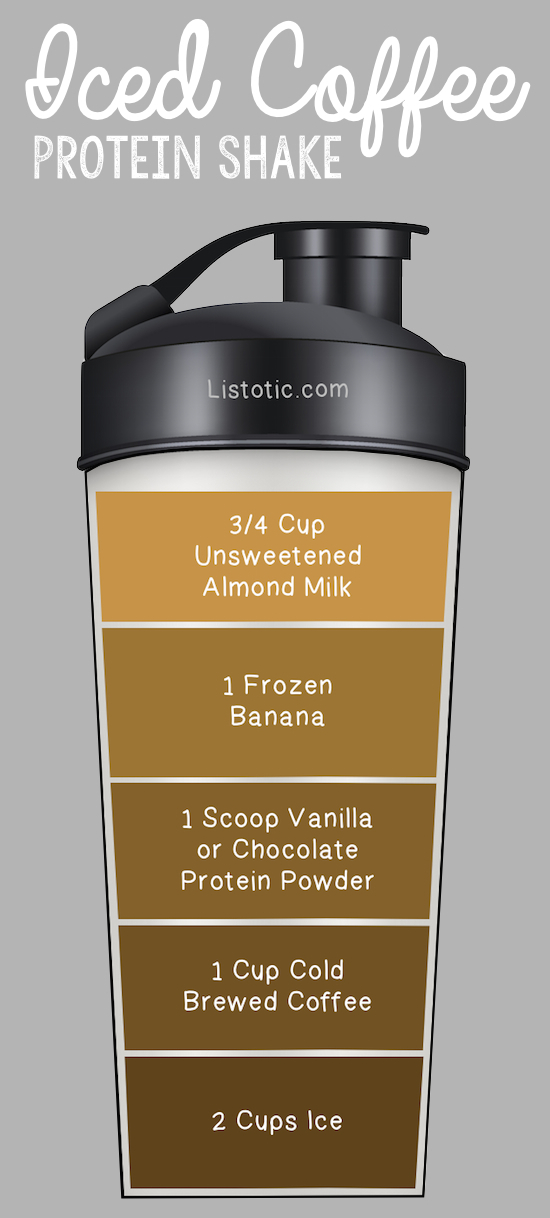 Healthy and Easy Iced Coffee Protein Shake Recipe For Weight Loss | Listotic.com