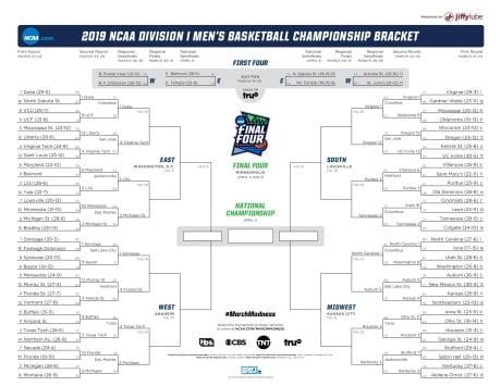 NCAA bracket chart for a printable version of March Madness Tournament predictions .