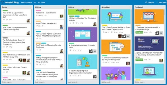 : Trello is a board of lists used to keep everything organized.
