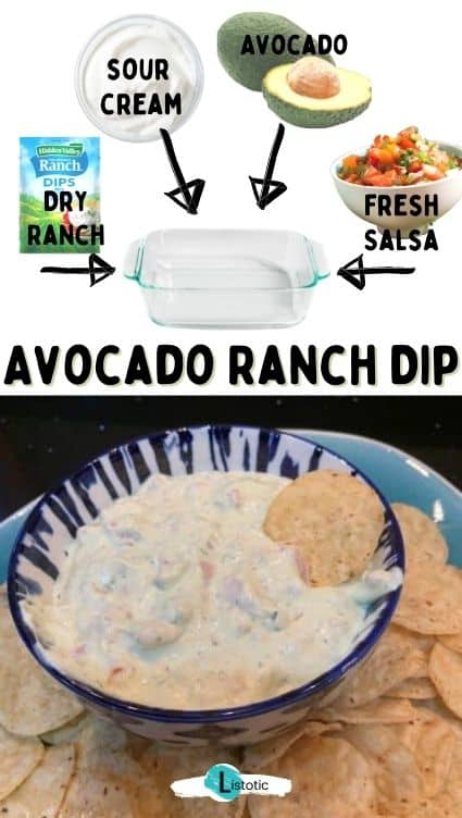 Avocado ranch dip cold dip recipes.